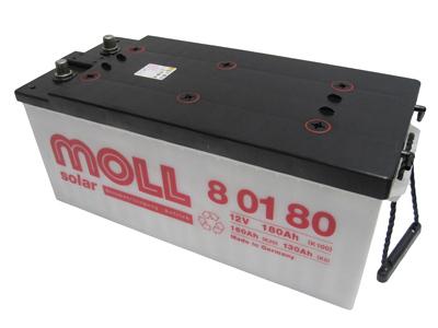 Moll solar