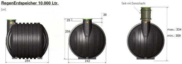 regenwasserzisterne 10000 liter. Black Bedroom Furniture Sets. Home Design Ideas